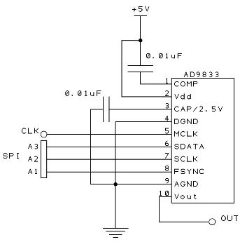 AD9833 board Schematic