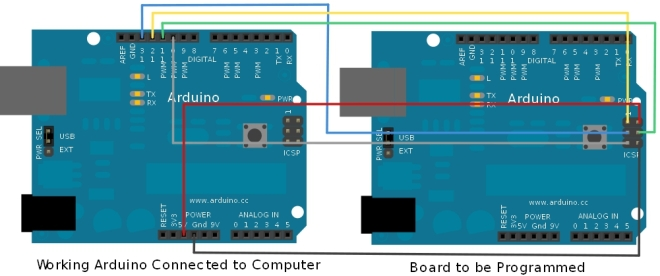 Arduino used as an ISP