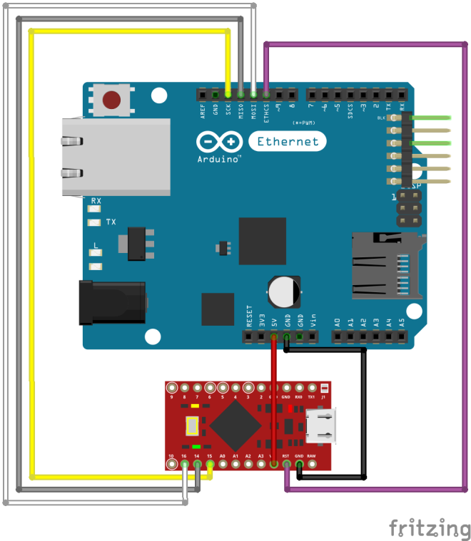 Arduino Ethernet Board to Pro Micro
