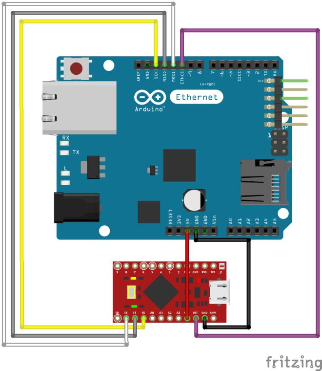Arduino Ethernet Board to Pro Micro