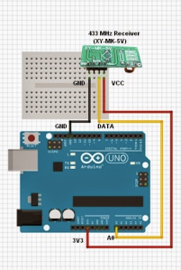 433Mhz Receiver and Arduino