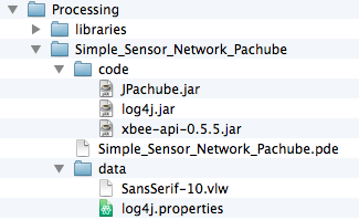 Location of JPachube.jar