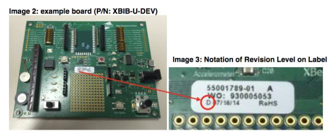 Identifying XBIB-U-DEV