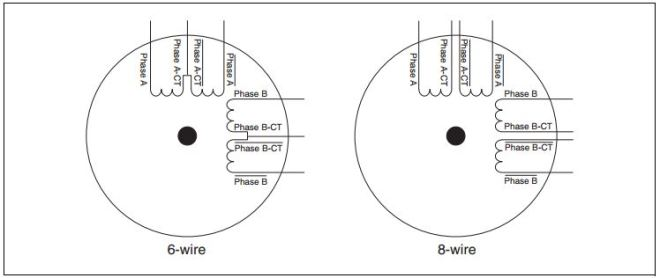Figure 2 : 6-Wire Stepper Motor (Left)  8-Wire Stepper Motor in Parallel (Right)