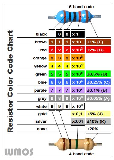 R_Color_Code_EN