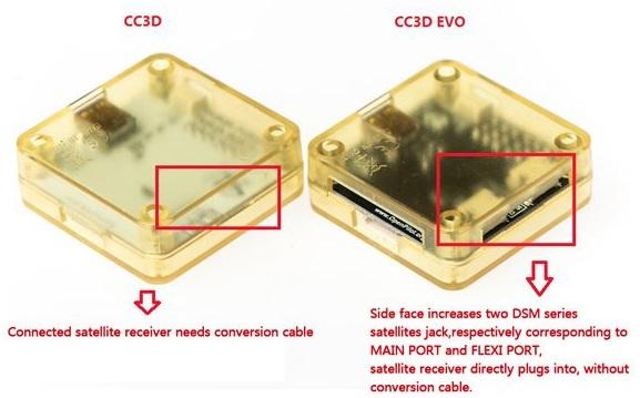 CC3D versus CC3D EVO