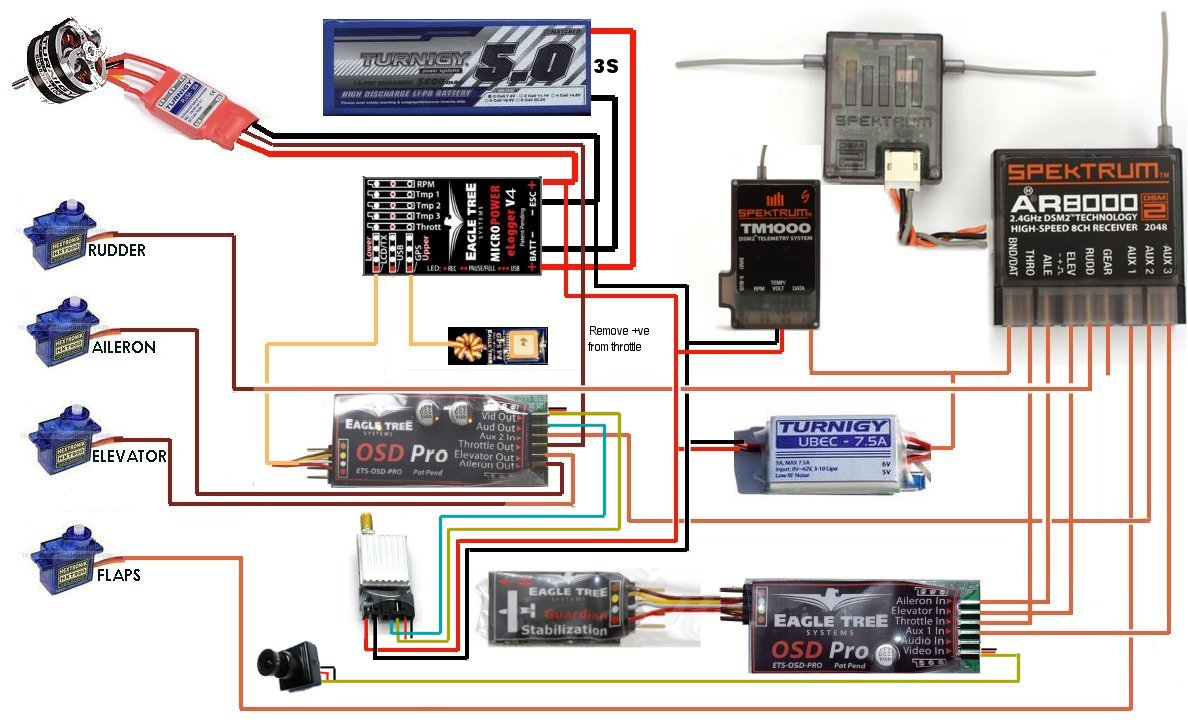 fpv_wiring?w=660 fpv and osd gr33nonline eagle tree osd pro wiring diagram at fashall.co
