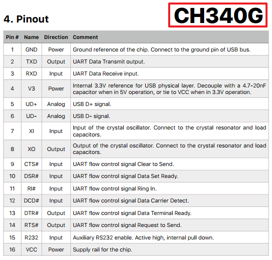 CH340G Pin out table