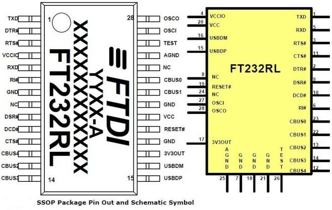 FT232RL Pinout