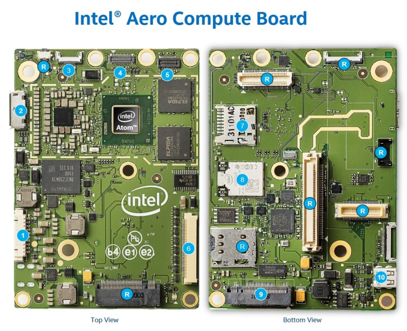Intel drones and robots
