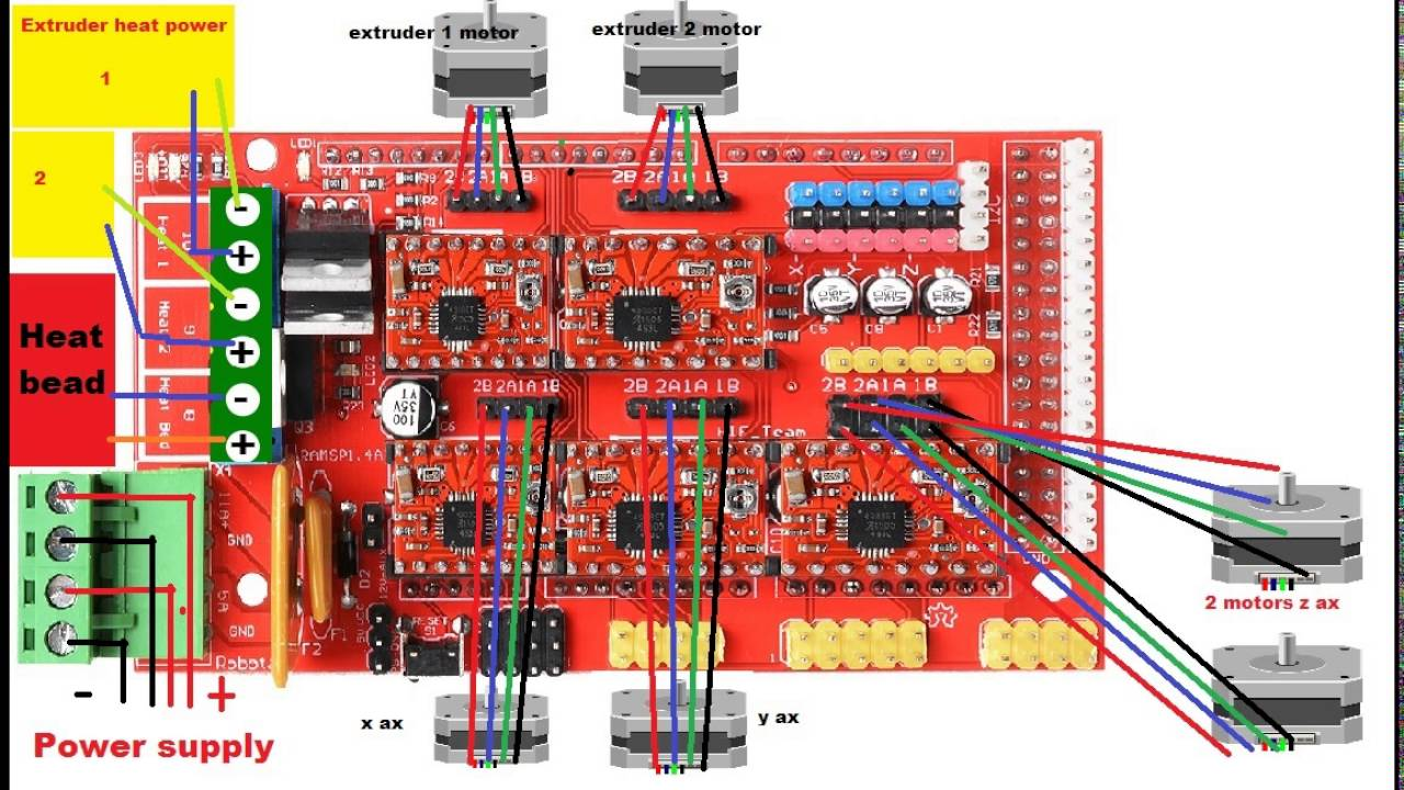 Ramps Plus 2 Motherboard Wiring Diagram 39 Images Ht2000 3d Printer Control Boards