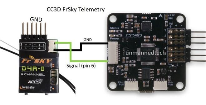 cc3d-telemetry