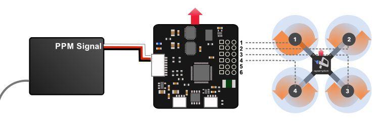 cc3d wiring for ppm gr33nonline rh gr33nonline wordpress com cc3d wiring diagram.pdf