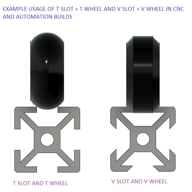 T-slot and V-slot