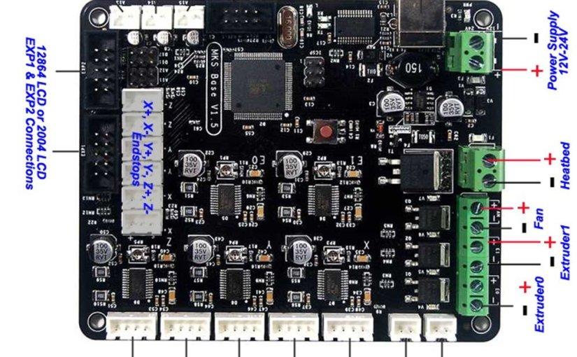 MKS Base V1.5
