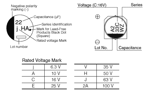 SMD capacitor markings - Voltage rating