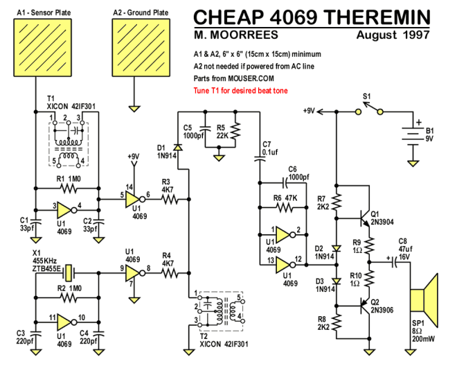 Theremin 4069