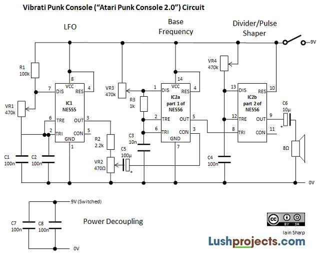 Vibrati Punk Console