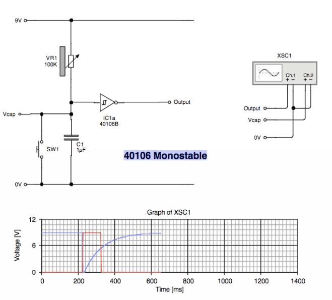 40106 Monostable