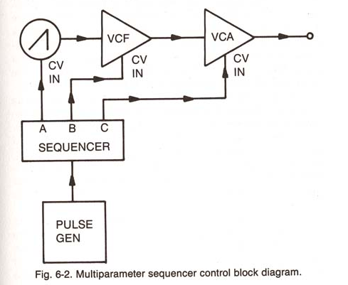 Sequence Dancing – gr33nonline on coleman eb15b electric furnace diagram, marvair heat electric heat relay diagram, goodman heat sequencer wire diagram, sequencer circuit, goodman electric heater wire diagram, carrier heat pump schematic diagram, sequencer heater, furnace sequencer diagram,