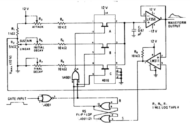ADSR waveform generator - Adjustable exponential generator colors synthesizer's sound