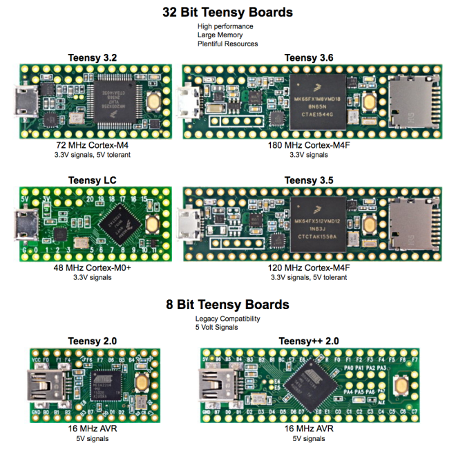 Teensy ICs.png