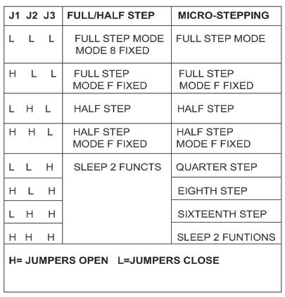 micr-setp-setings