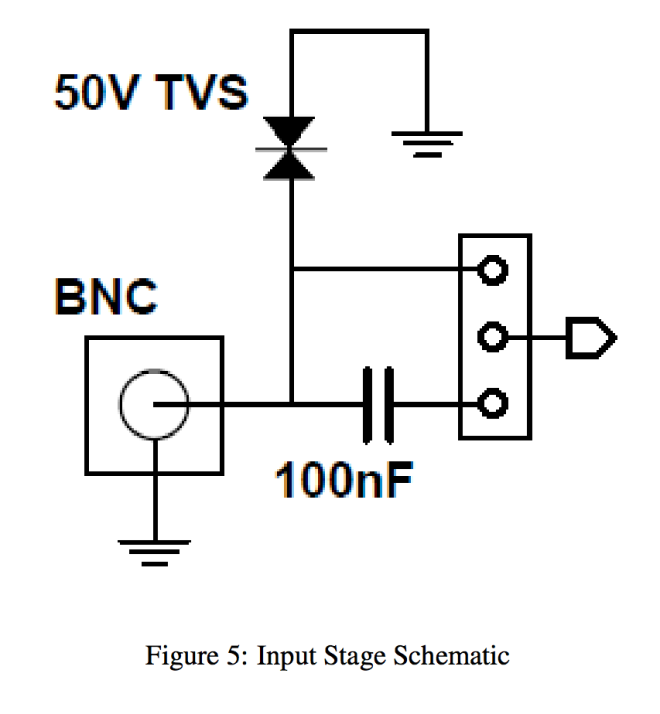 Oscilloscope front stage schematic - Protection