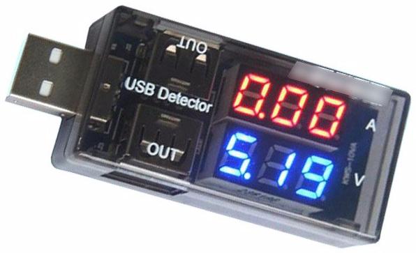 USB Meters